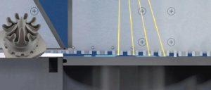 55倍速?金属「多层并行打印技术」的原理与存在的问题