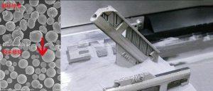 粉末可回收性因素对金属增材制造的影响