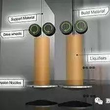 工业级 FDM 3D 打印技术原理解析