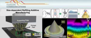 中科院化学所3D打印仿生结构登录Nature子刊