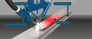 铝合金激光能量沉积技术为何难以实现应用,目前的突破有哪些