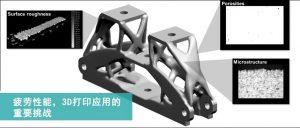 摆放位置和粉末重复使用对3D打印零件疲劳性能的影响