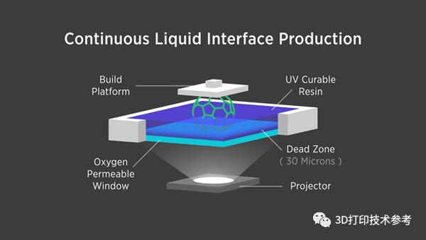 中国工程院院刊:3D打印技术在多个领域取得进展