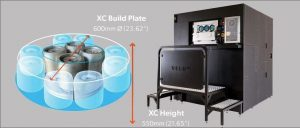 重磅:Velo3D 推出8激光器超大幅面金属3D打印机