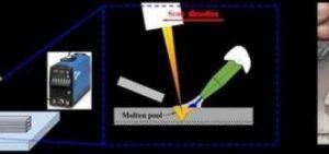 大连理工在铝合金激光-电弧复合增材制造上取得重要进展
