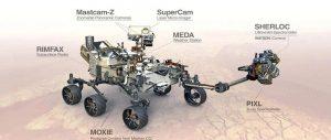 超制造预期12个月,毅力号火星车的3D打印组件制造有多困难