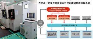 金属3D打印在线监控——为什么一定要有完全自主可控的增材制造监控系统