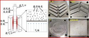 北京科技大学:3D打印「低成本金属粉末制备新技术」实现应用
