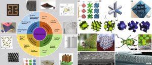 史玉升教授团队顶刊综述:超材料的增材制造技术与发展趋势
